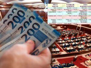 Deputatların, nazirlərin və icra başçılarının maaşı: Kəskin fərq var – TAM SİYAHI
