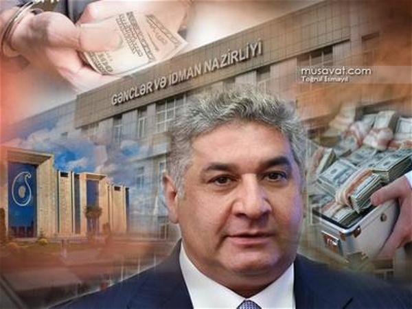 Azad Rəhimov yüz milyonları ara xərcləyib? – Gənclər və İdman Nazirliyində korrupsiya həbsləri ola bilər